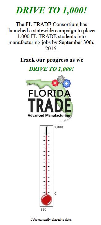 Florida Trade consortium